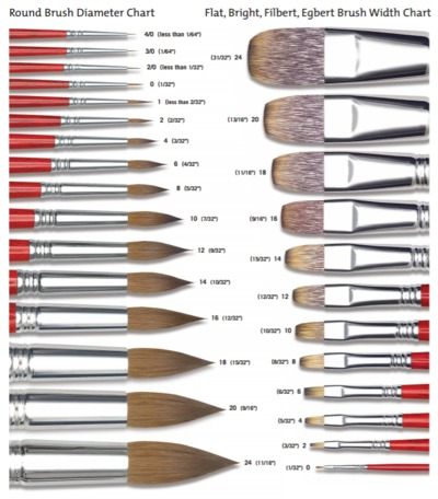 Types of paintbrushes for artists classie for Different types of paint for art